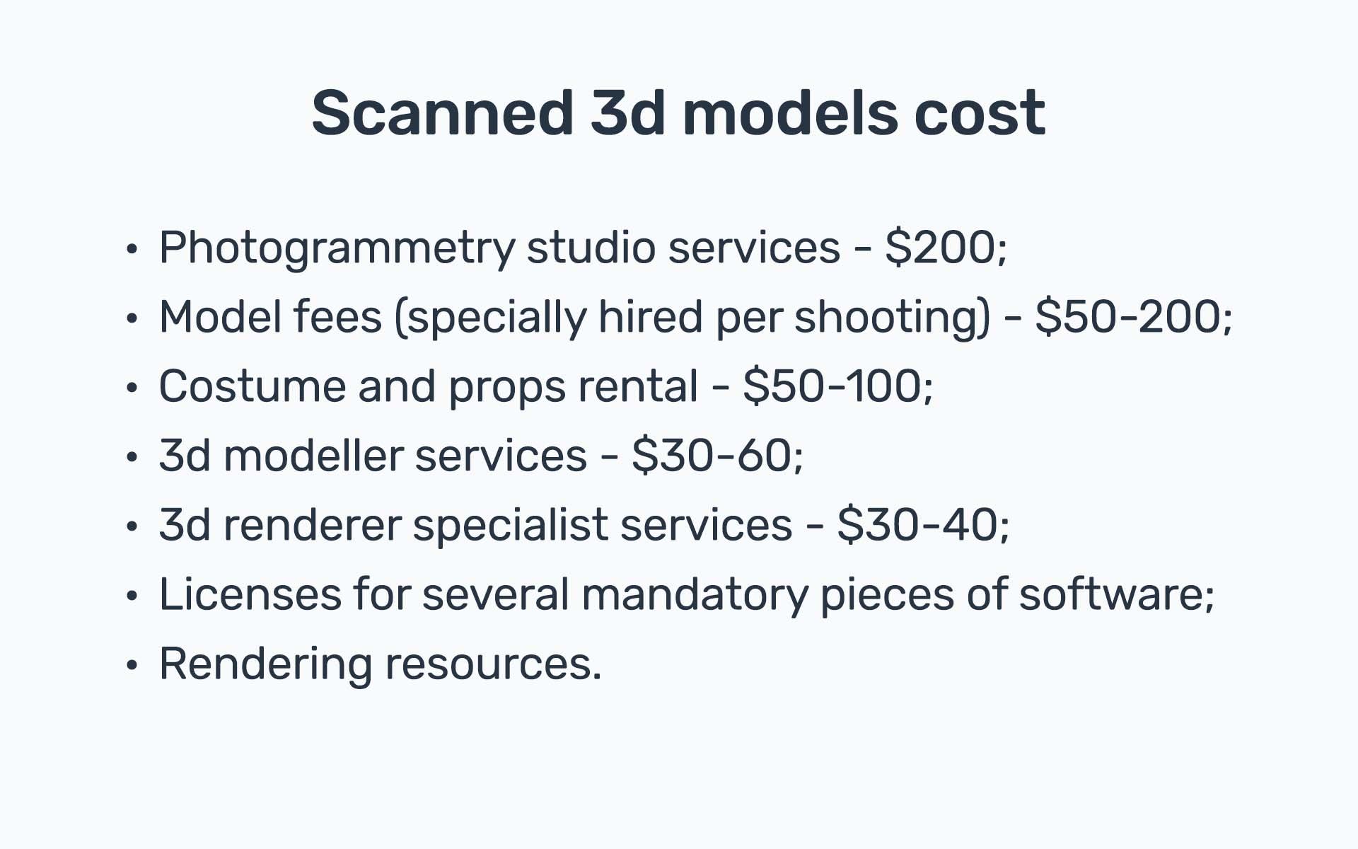 Scanned 3d model cost